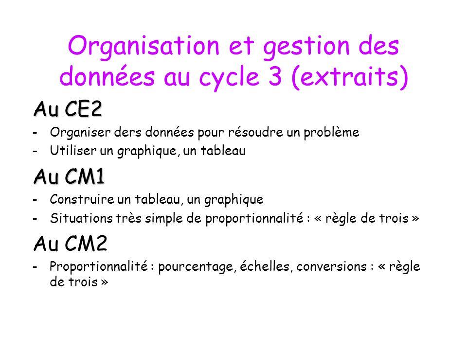 Organisation et gestion des données au cycle 3 (extraits)