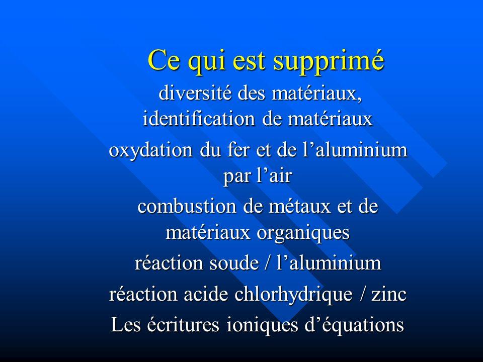 Ce qui est supprimé diversité des matériaux, identification de matériaux. oxydation du fer et de l'aluminium par l'air.
