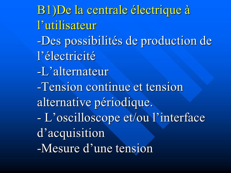 B1)De la centrale électrique à l'utilisateur -Des possibilités de production de l'électricité -L'alternateur -Tension continue et tension alternative périodique.