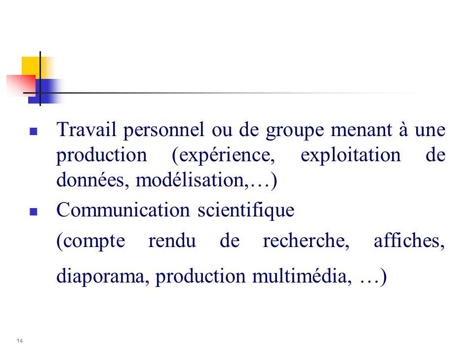 Travail personnel ou de groupe menant à une production (expérience, exploitation de données, modélisation,…)