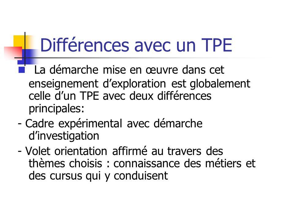 Différences avec un TPE