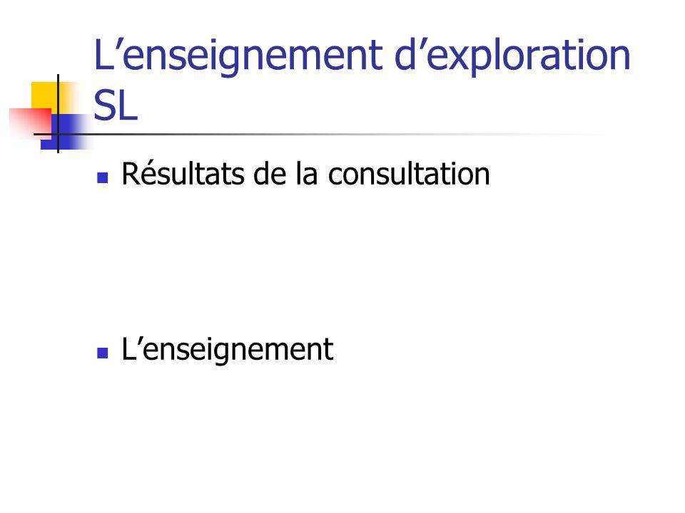 L'enseignement d'exploration SL