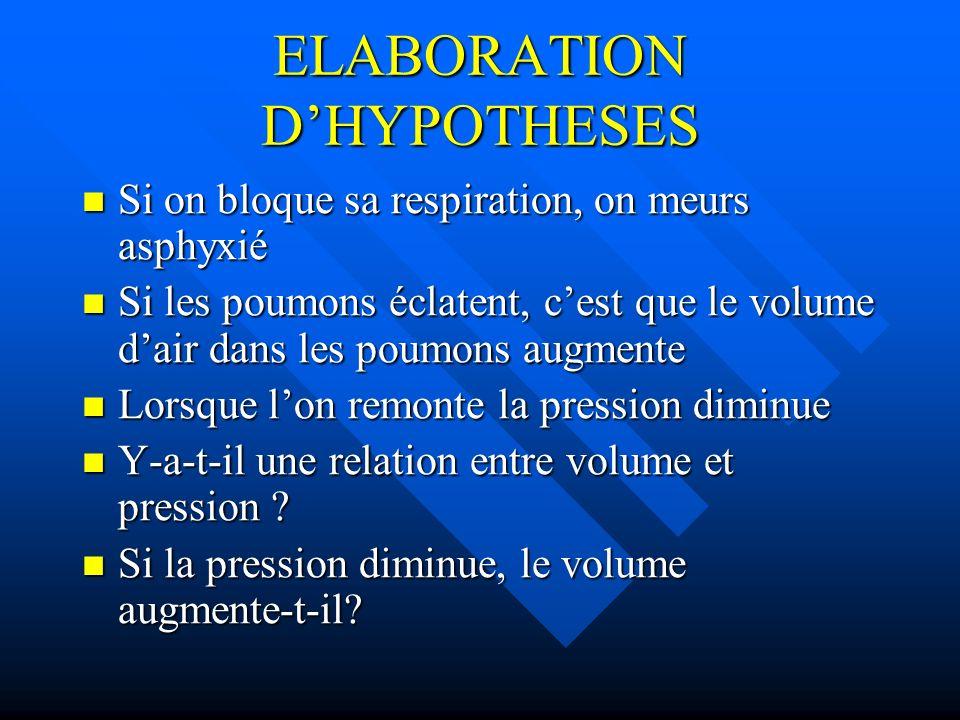 ELABORATION D'HYPOTHESES