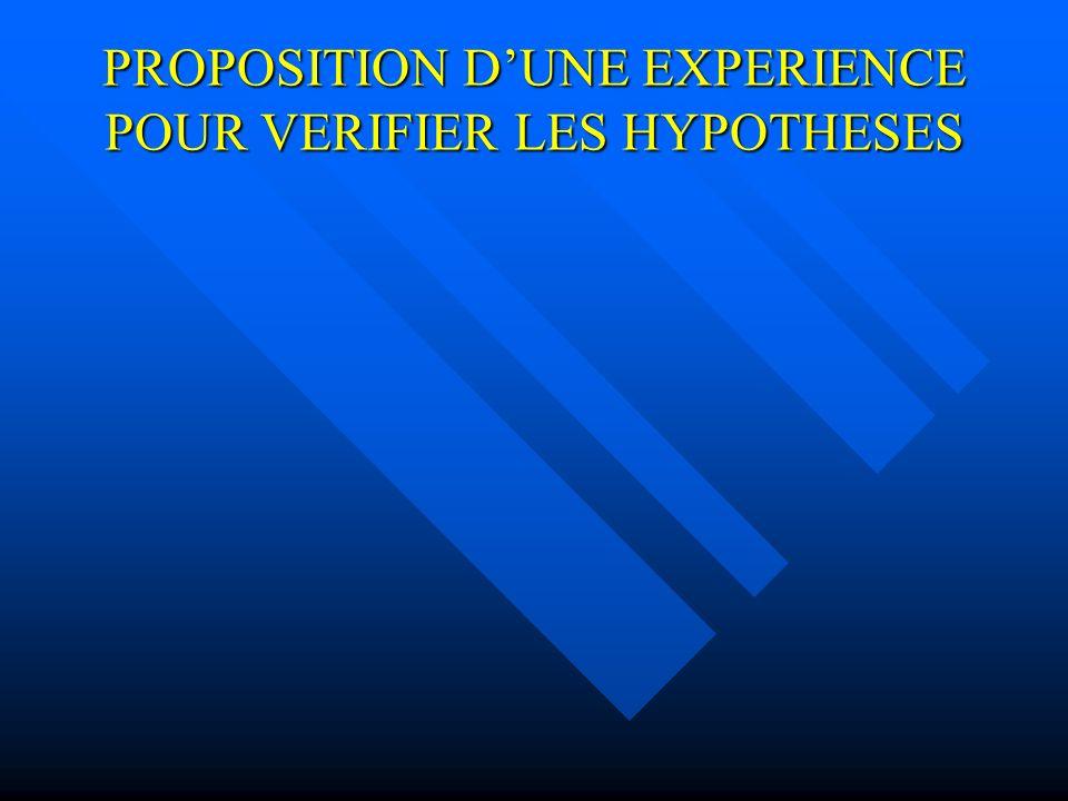 PROPOSITION D'UNE EXPERIENCE POUR VERIFIER LES HYPOTHESES