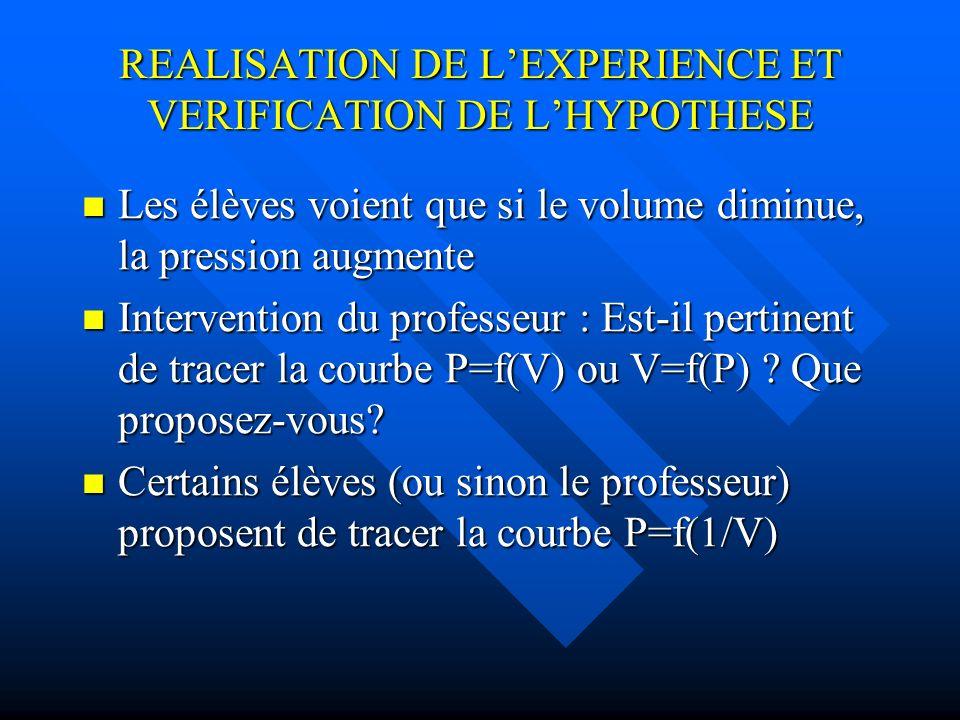 REALISATION DE L'EXPERIENCE ET VERIFICATION DE L'HYPOTHESE