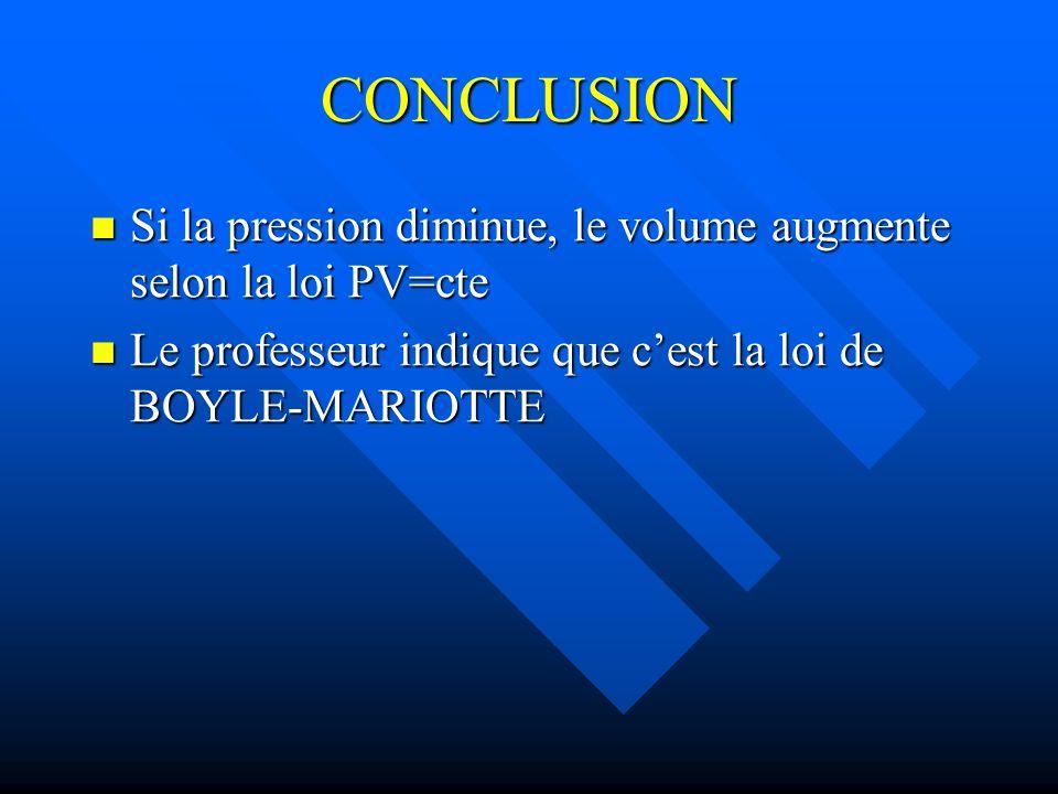 CONCLUSION Si la pression diminue, le volume augmente selon la loi PV=cte.