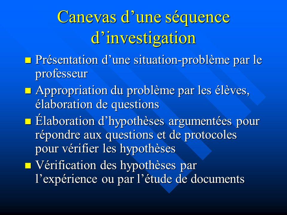 Canevas d'une séquence d'investigation