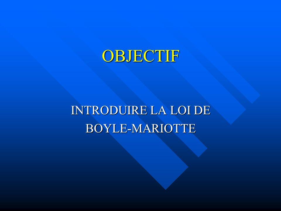 INTRODUIRE LA LOI DE BOYLE-MARIOTTE