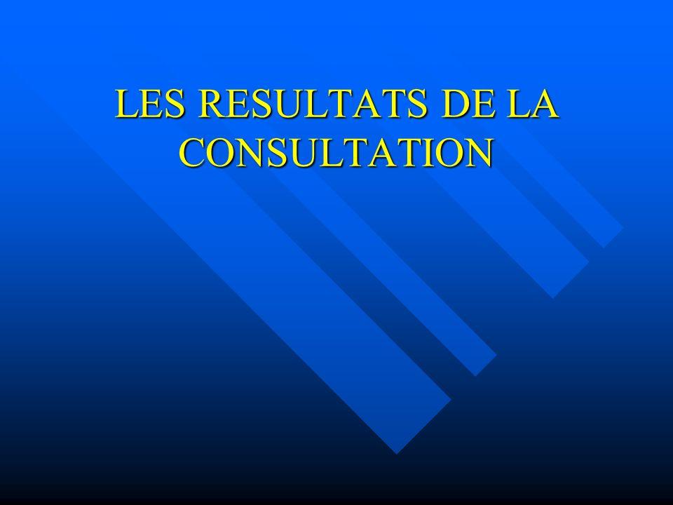 LES RESULTATS DE LA CONSULTATION