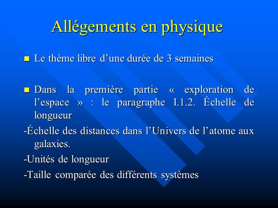 Allégements en physique