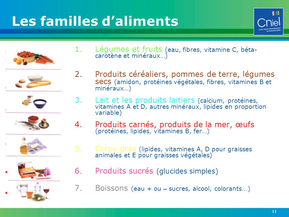 Les familles d'aliments
