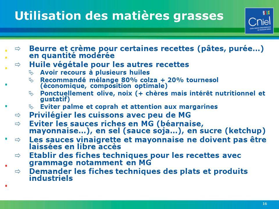 Utilisation des matières grasses