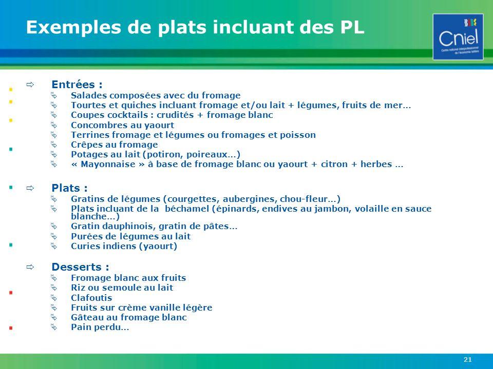 Exemples de plats incluant des PL