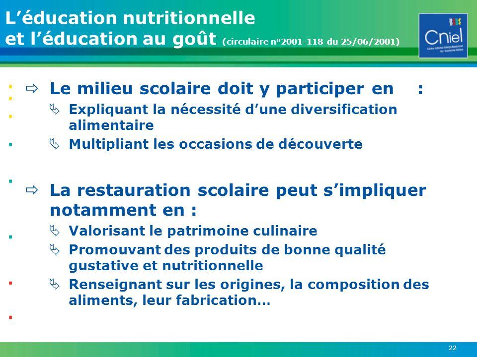 L'éducation nutritionnelle et l'éducation au goût (circulaire n°2001-118 du 25/06/2001)