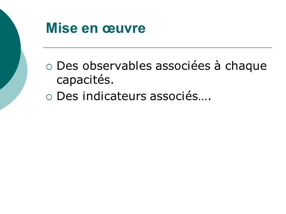 Mise en œuvre Des observables associées à chaque capacités.