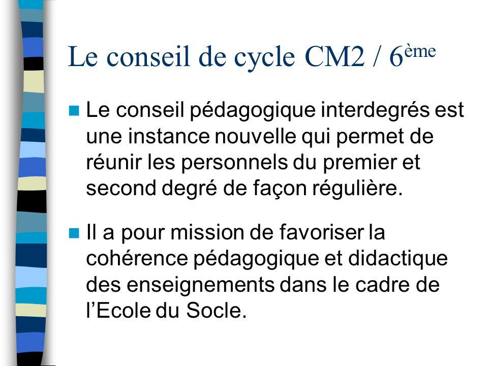 Le conseil de cycle CM2 / 6ème