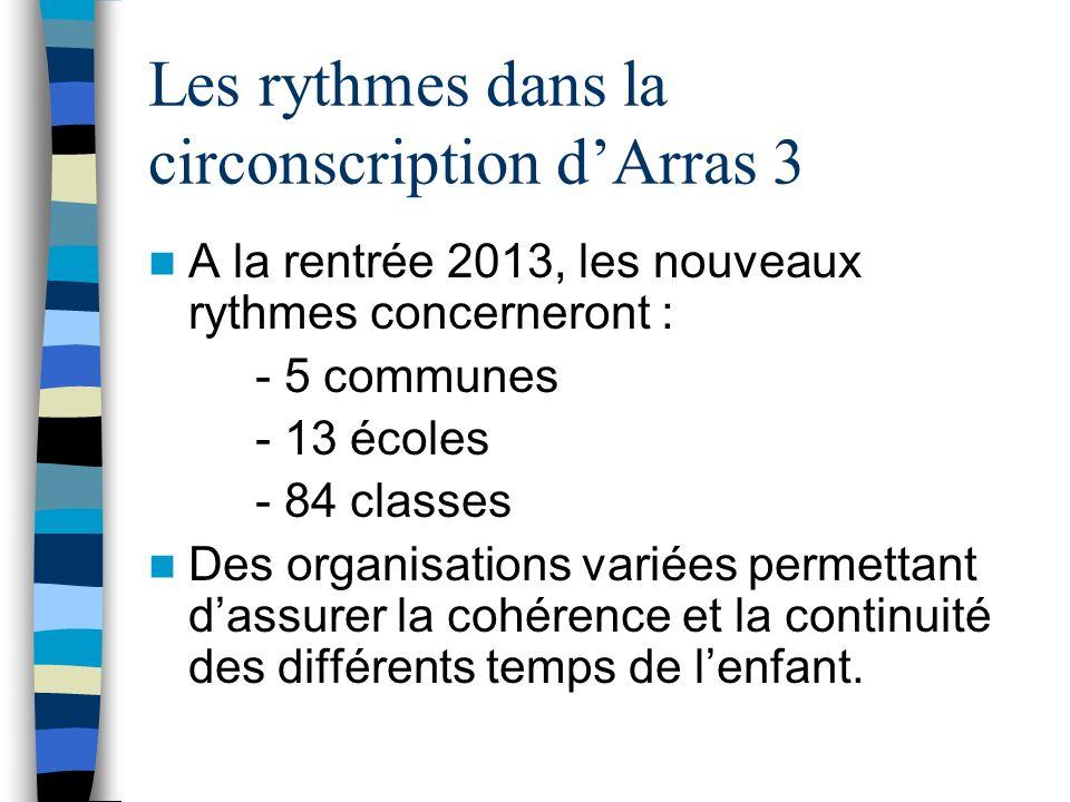 Les rythmes dans la circonscription d'Arras 3