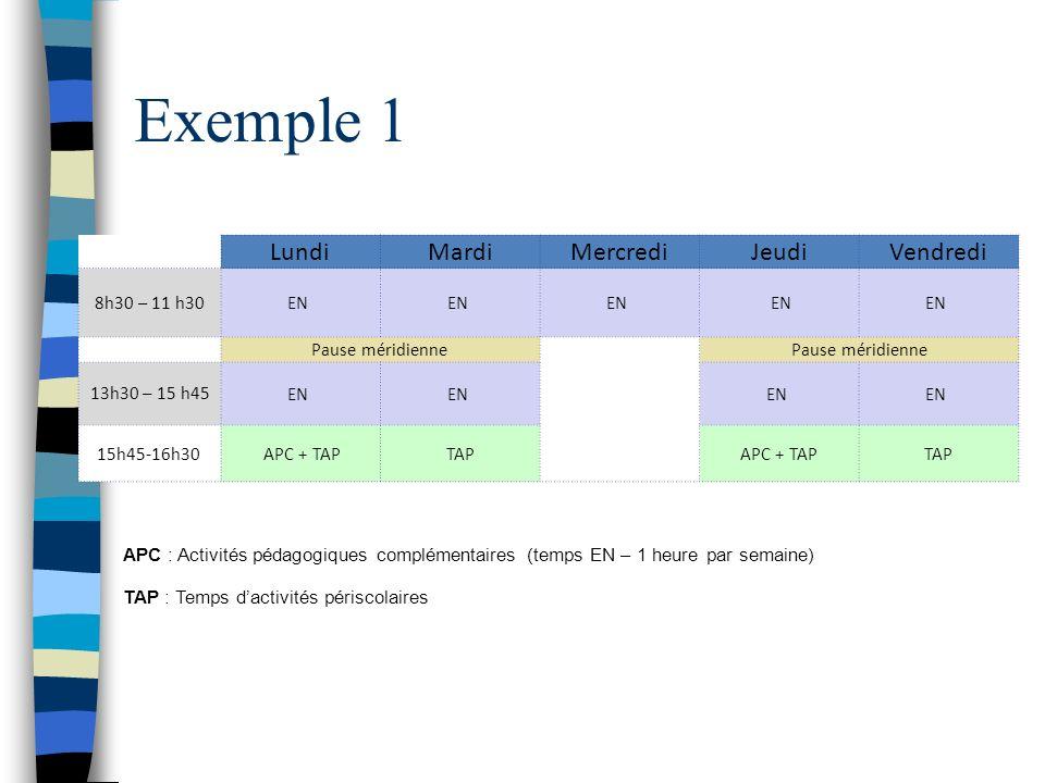 Exemple 1 Lundi Mardi Mercredi Jeudi Vendredi 8h30 – 11 h30 EN EN