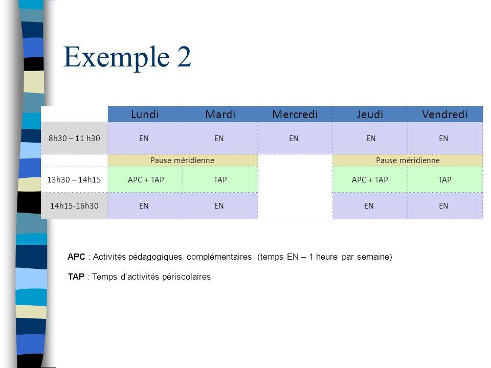 Exemple 2 Lundi Mardi Mercredi Jeudi Vendredi 8h30 – 11 h30 EN EN