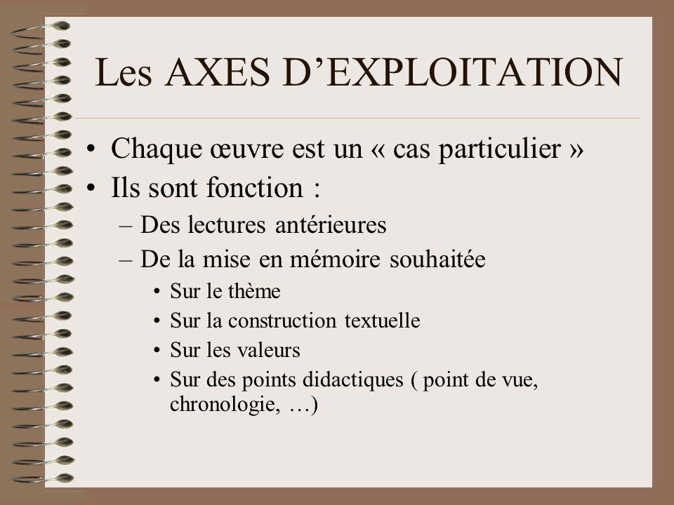Les AXES D'EXPLOITATION