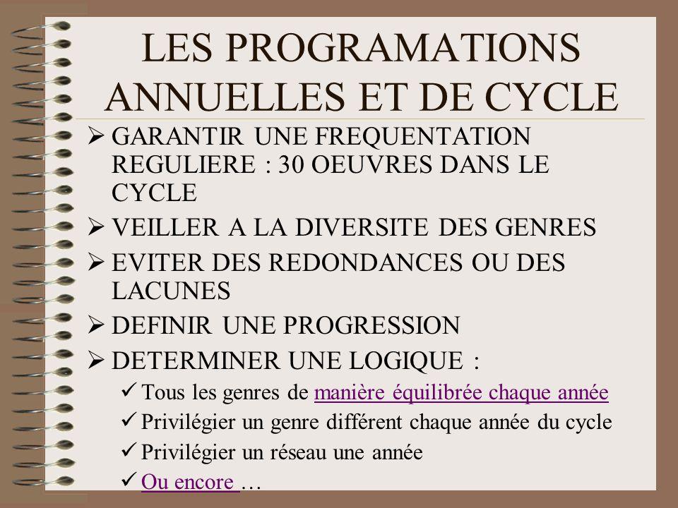 LES PROGRAMATIONS ANNUELLES ET DE CYCLE