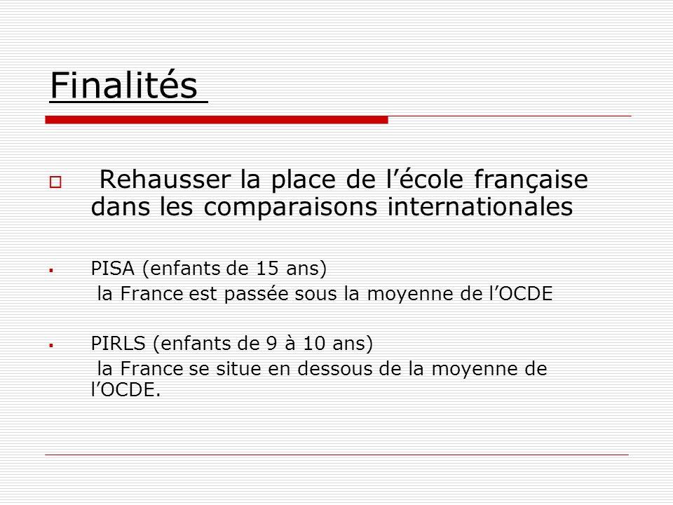 Finalités Rehausser la place de l'école française dans les comparaisons internationales. PISA (enfants de 15 ans)