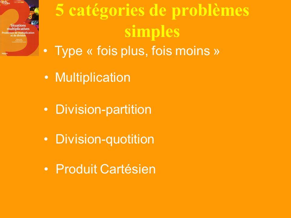 5 catégories de problèmes simples