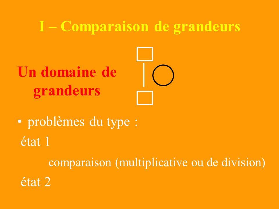 I – Comparaison de grandeurs