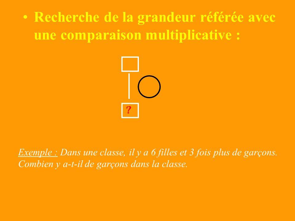 Recherche de la grandeur référée avec une comparaison multiplicative :