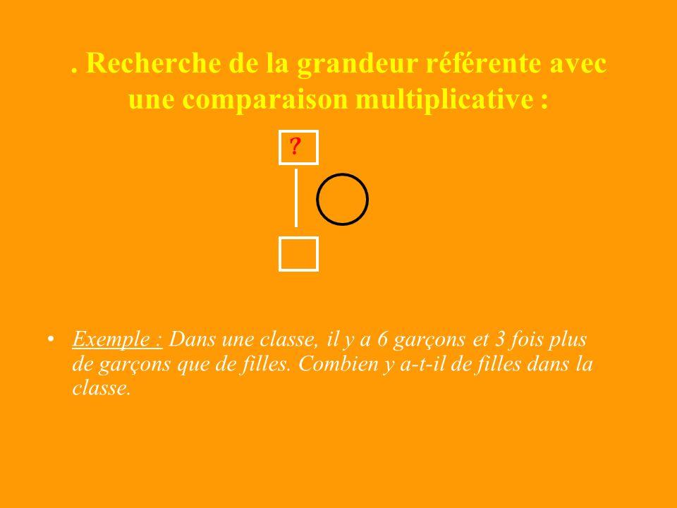 . Recherche de la grandeur référente avec une comparaison multiplicative :