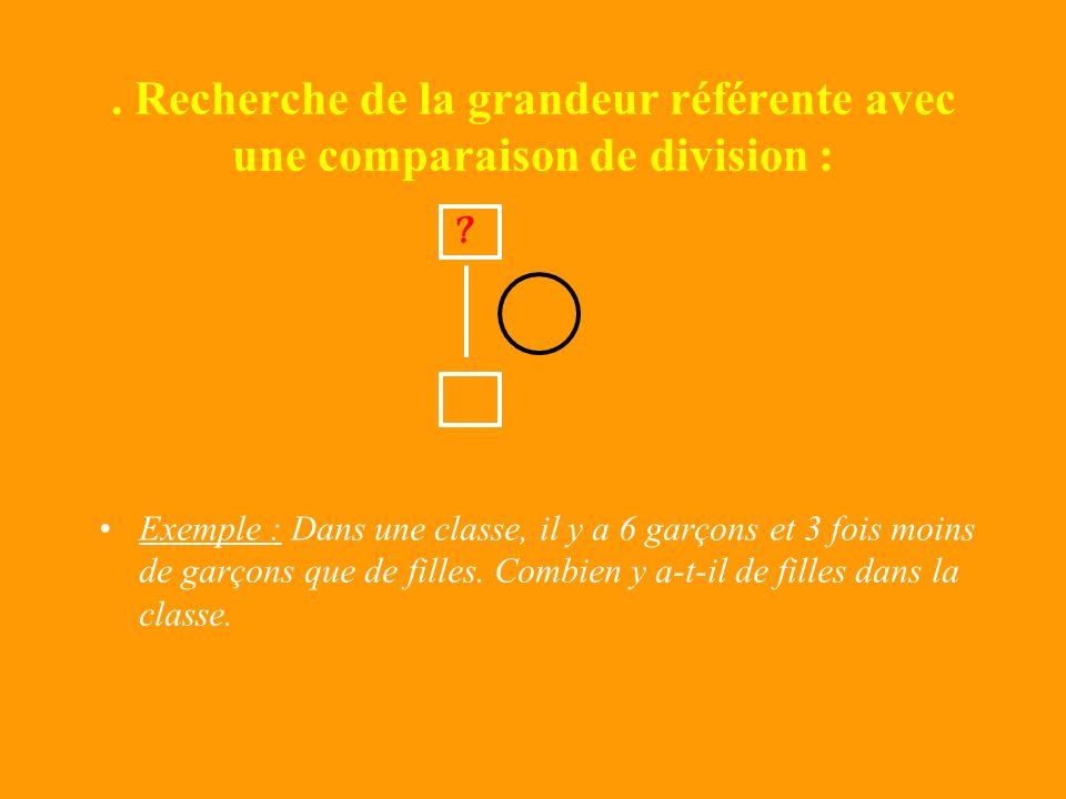 . Recherche de la grandeur référente avec une comparaison de division :