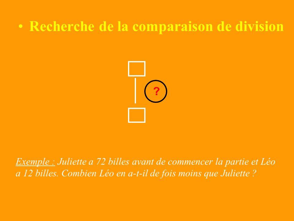 Recherche de la comparaison de division