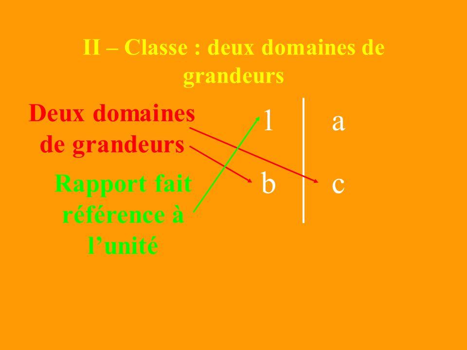 II – Classe : deux domaines de grandeurs
