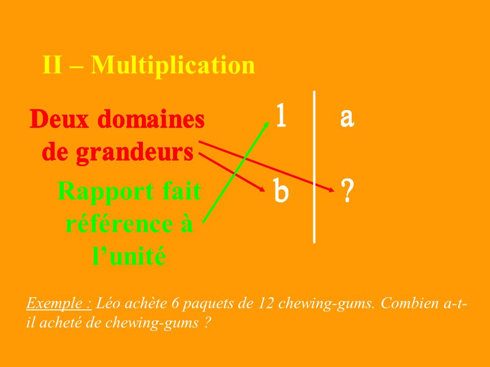 II – Multiplication 1. a. b. 1. a. b. 1. a. b. 1. a. b. 1. a. b. 1. a.