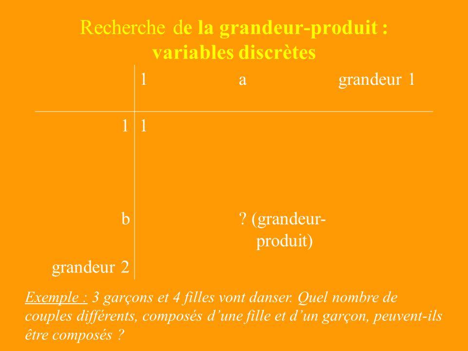 Recherche de la grandeur-produit : variables discrètes