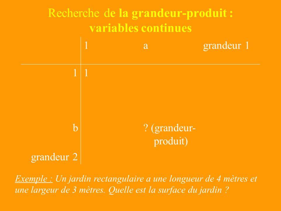 Recherche de la grandeur-produit : variables continues