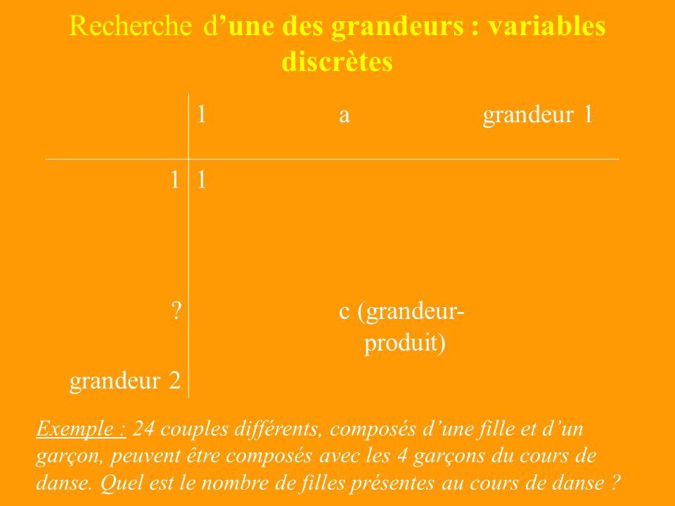 Recherche d'une des grandeurs : variables discrètes