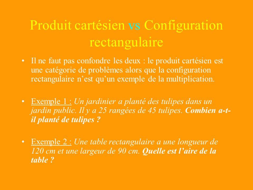 Produit cartésien vs Configuration rectangulaire