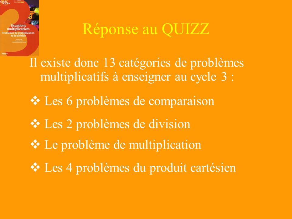 Réponse au QUIZZ Il existe donc 13 catégories de problèmes multiplicatifs à enseigner au cycle 3 : Les 6 problèmes de comparaison.
