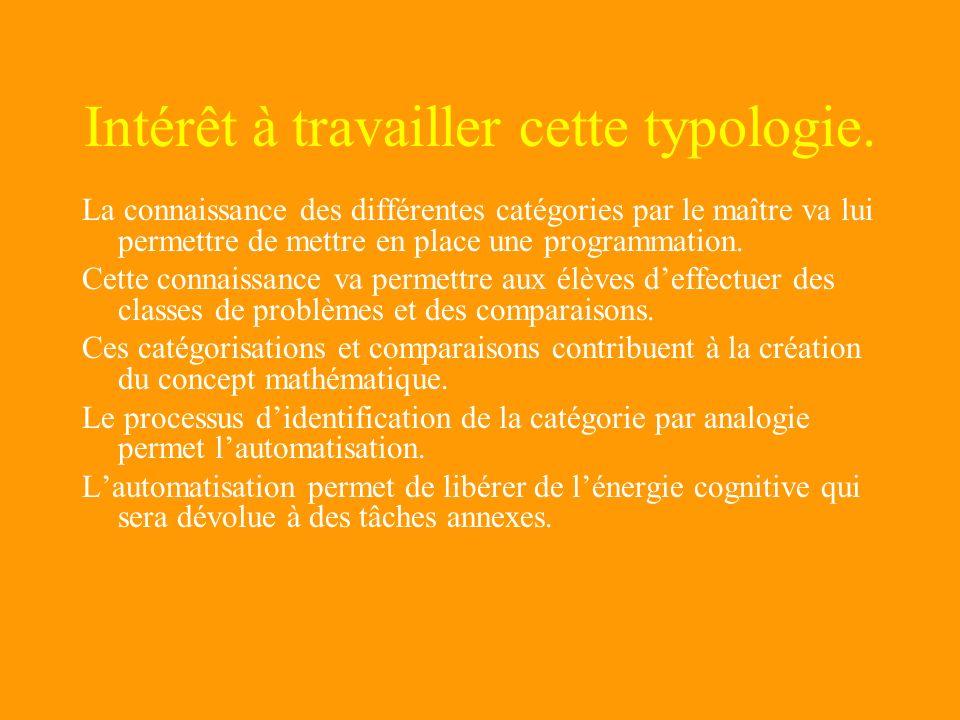 Intérêt à travailler cette typologie.