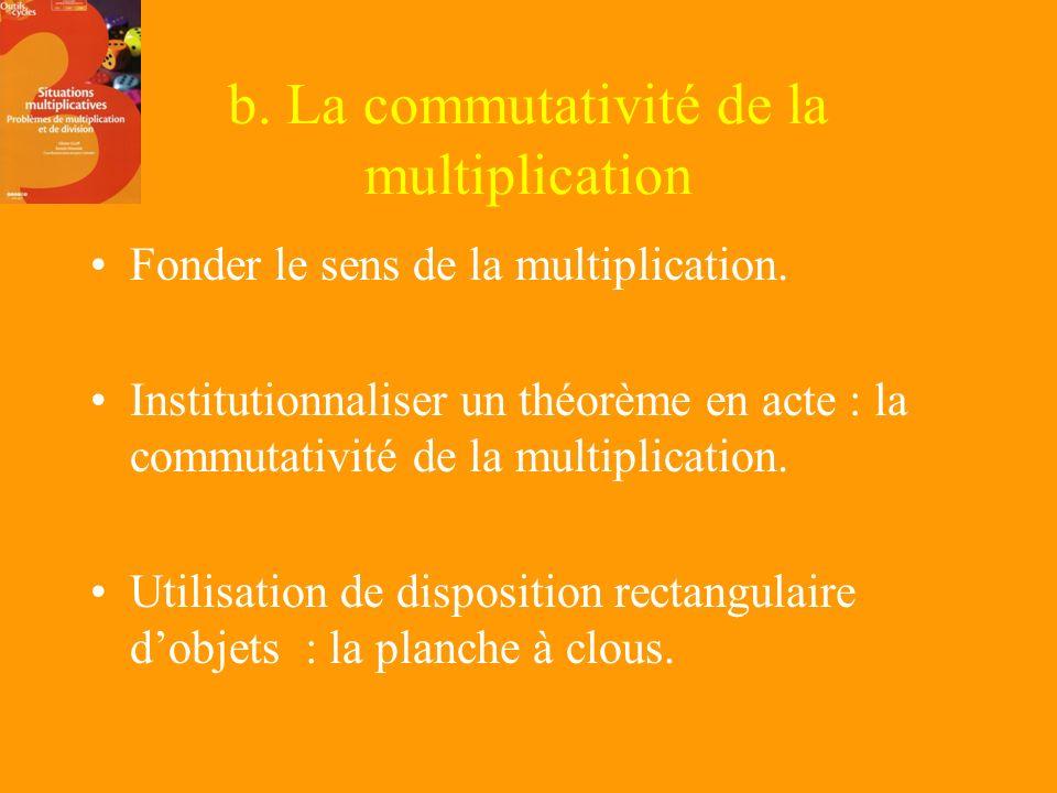 b. La commutativité de la multiplication