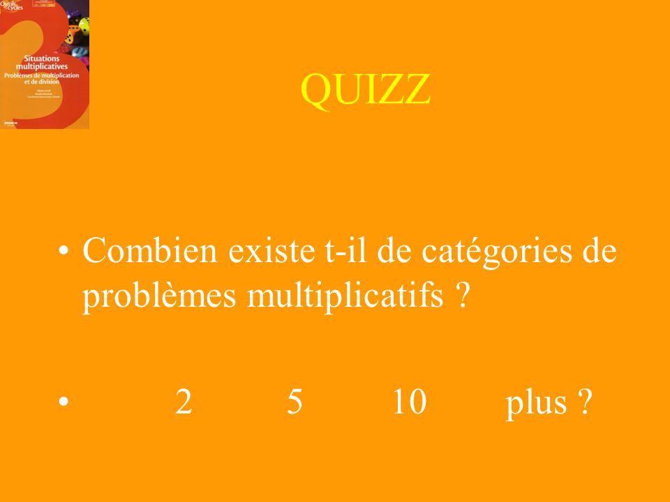 QUIZZ Combien existe t-il de catégories de problèmes multiplicatifs