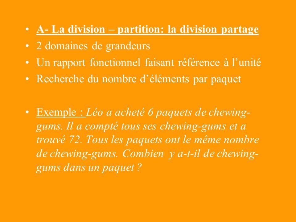 A- La division – partition: la division partage