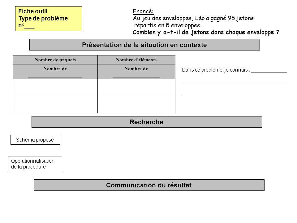 Présentation de la situation en contexte Recherche