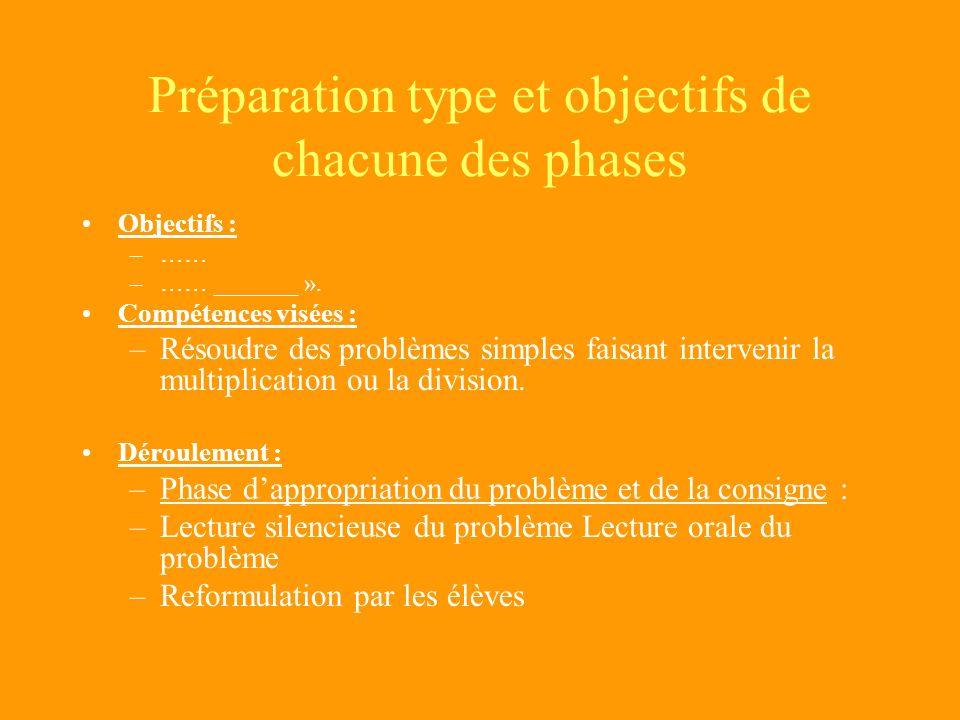 Préparation type et objectifs de chacune des phases