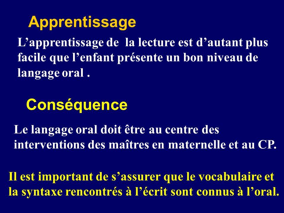Apprentissage Conséquence