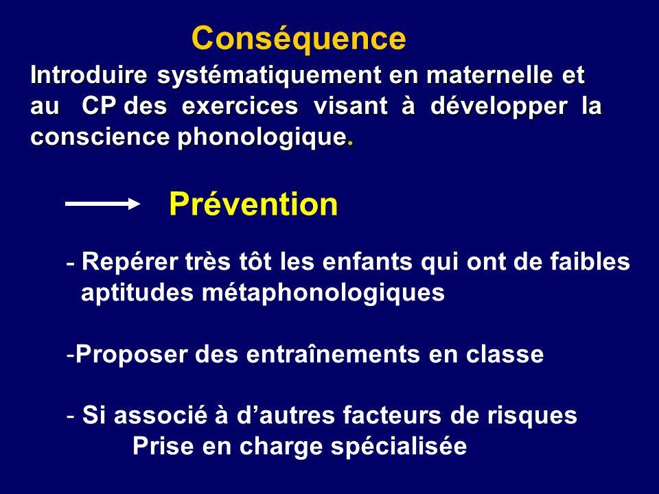 Conséquence Prévention