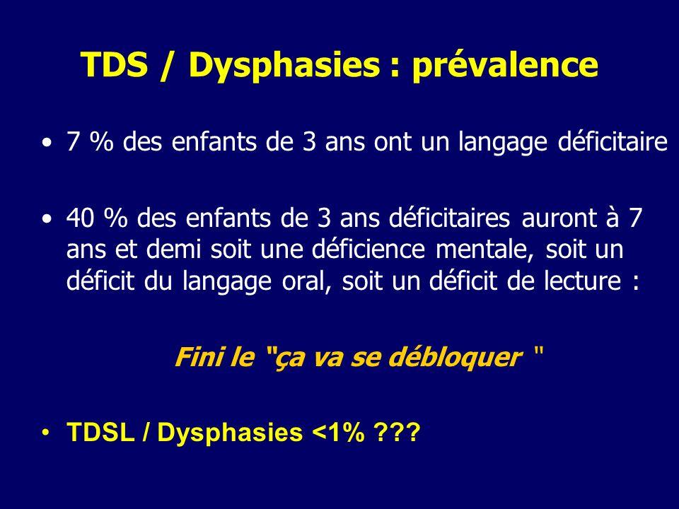 TDS / Dysphasies : prévalence