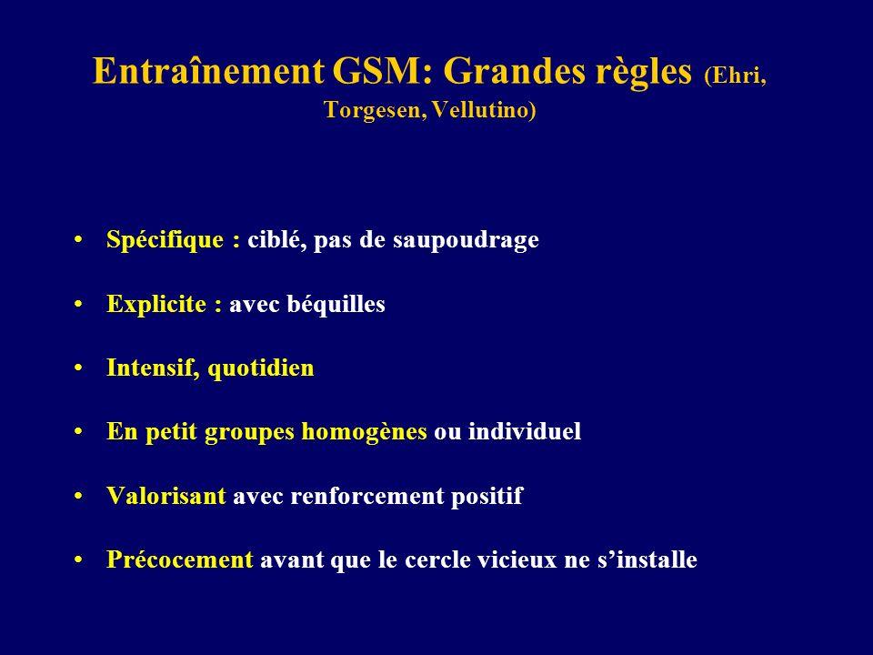 Entraînement GSM: Grandes règles (Ehri, Torgesen, Vellutino)