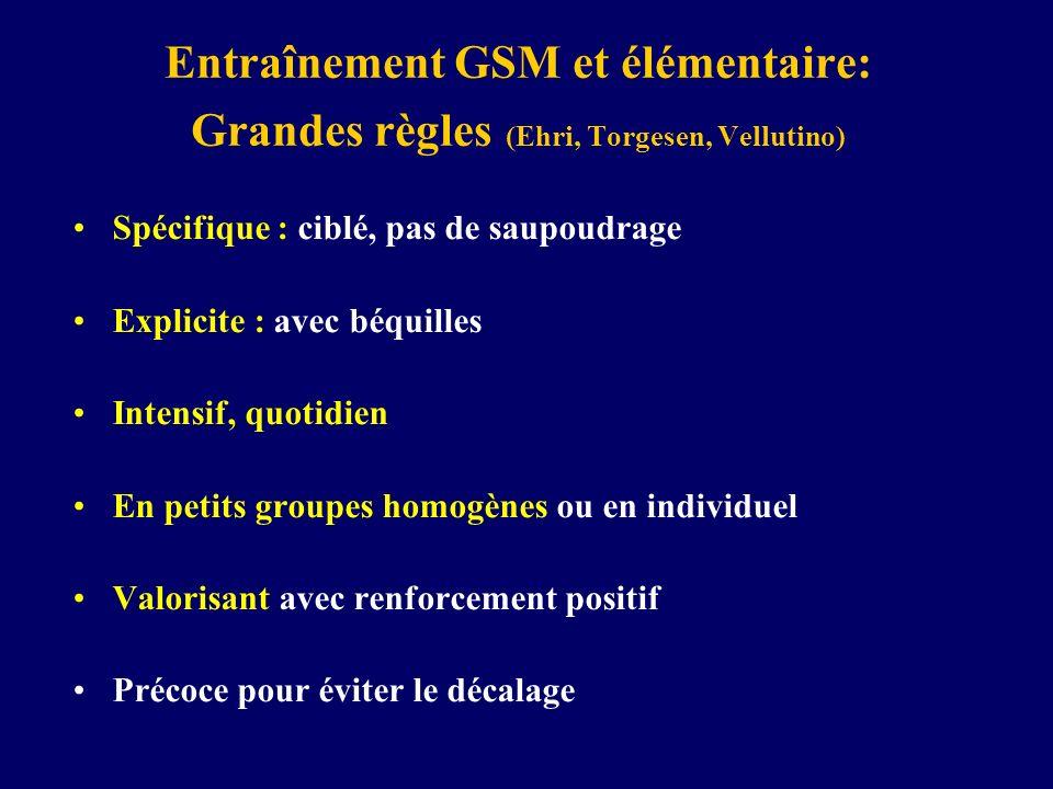 Entraînement GSM et élémentaire: Grandes règles (Ehri, Torgesen, Vellutino)